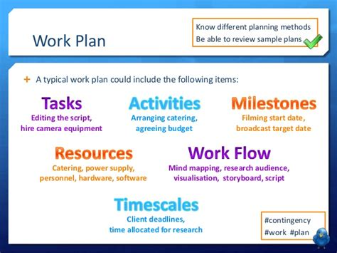 what is workflow planning lo2 lesson 7 work plans