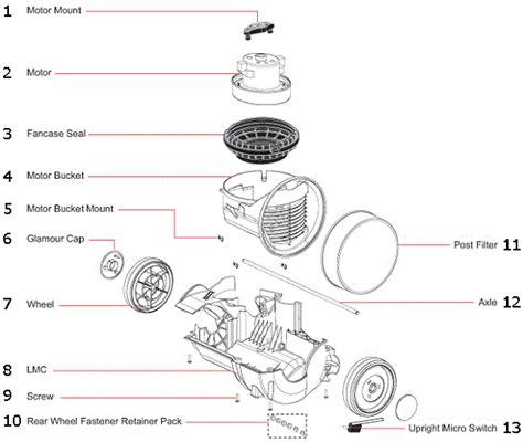 dyson animal parts diagram dyson dc17 partswarehouse