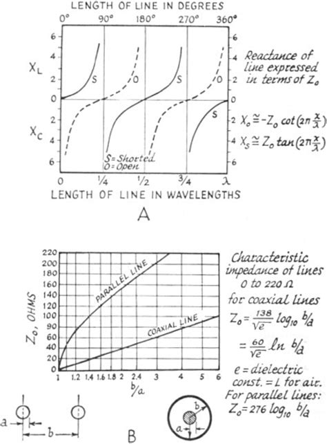 inductive reactance transmission line inductive reactance transmission line 28 images active and reactive power ppt chapter 11
