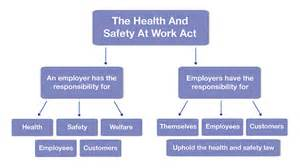 follow health and safety in the salon