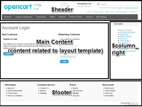 layout creator opencart create a custom theme with opencart part three