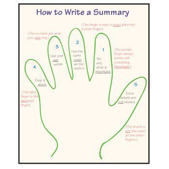 how to write a summary language arts and language