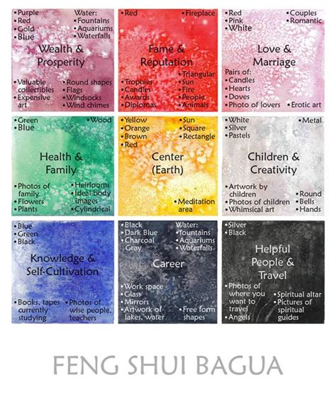 origins of wisdom feng shui the origins of wisdom libro para leer ahora quot the bagua is an ancient map of the eight treasures of our lives it retains the same power and