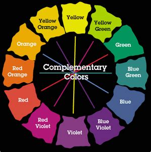 what color is the opposite of blue complementary rastak