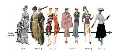 fashion illustration history timeline history of fashion the skirt