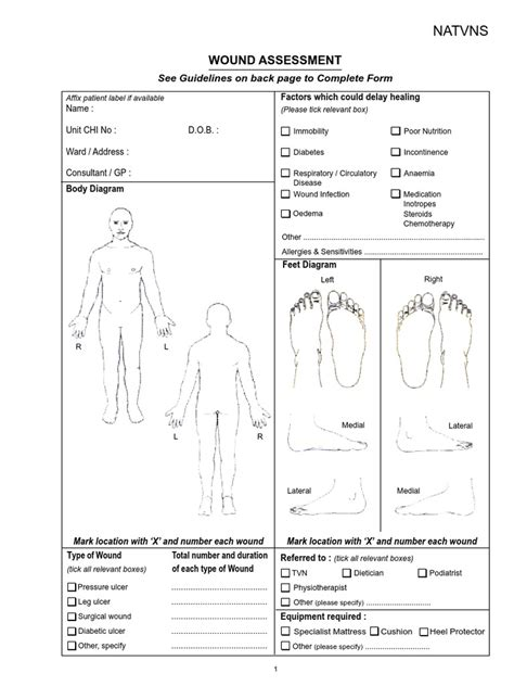 wound care documentation template chart wound assessment chart