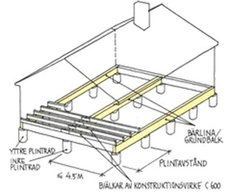 types of home foundations image gallery house foundation types