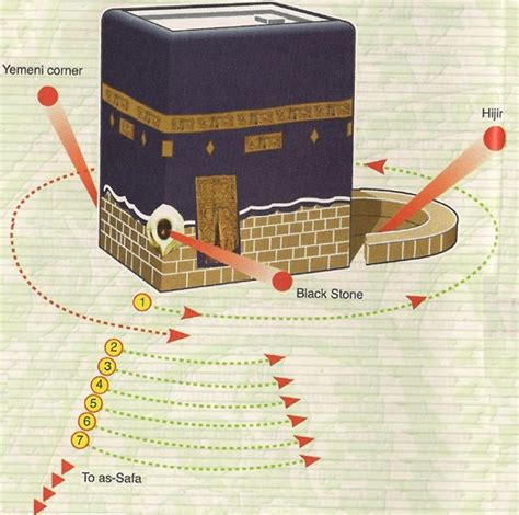 Floor Plan Of Mosque by Islamic Education Center Hajj Pages English