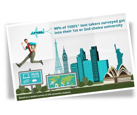 toefl test the toefl 174 test