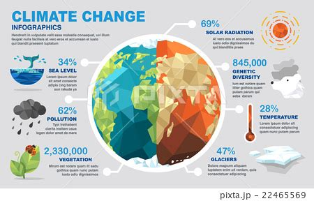 changes been made that affect the global template climate change infographicsのイラスト素材 22465569 pixta