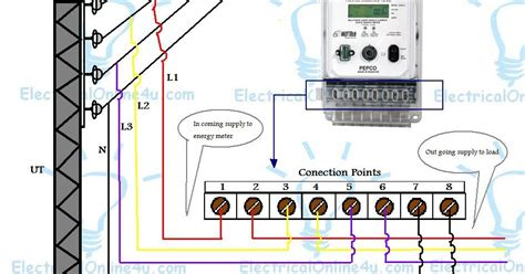 ct cabi wiring diagram a residential electric meter