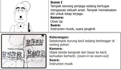 contoh membuat storyboard film bagus alfiyanto april 2010