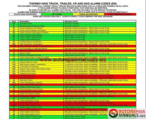 thermo king tripac wiring diagram 33 wiring diagram