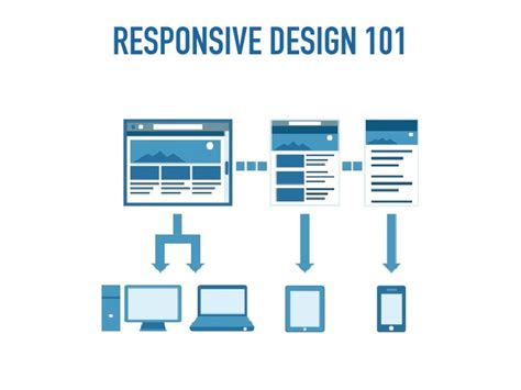 yii responsive layout get things done with yii quickly build webapplications