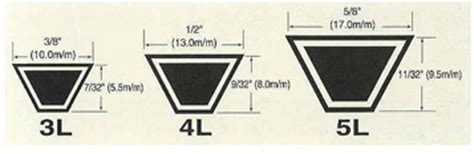 v belt cross section 4l belt dimensions pictures to pin on pinterest pinsdaddy