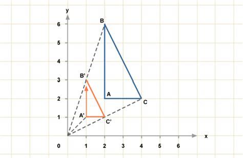 gcse bitesize enlargements fractional and
