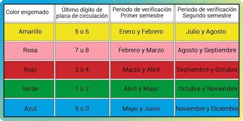 costo verificacin 2016 estado de mxico costo verificacin vehicular en el estado de mxico 2016