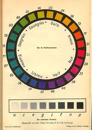 color system wilhelm ostwald 171 colorsystem