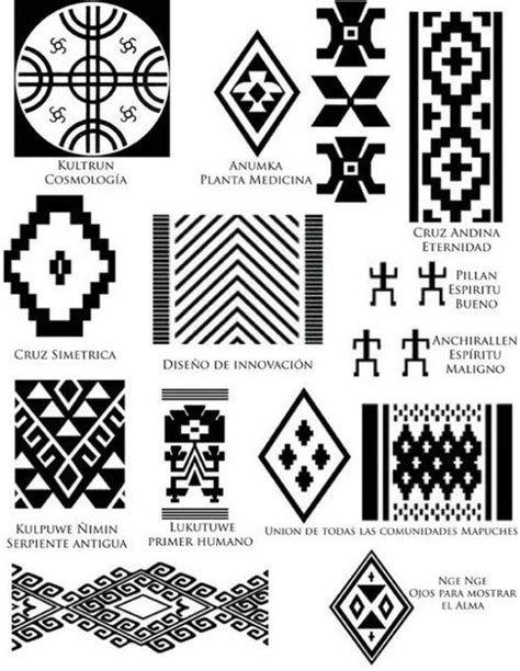 que significa print layout en español s 237 mbolos mapuches y significados imagui simbolismo