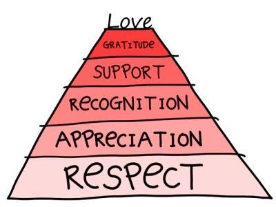 jaloezie in relatie 7 tips om jaloezie in je relatie te bestrijden en op te lossen