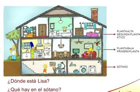 muebles la casa muebles de la casa en ingles vocabulario los imagenes