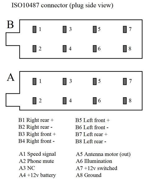amusing pioneer wiring diagram iso images best image wiring