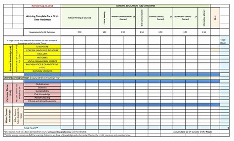 excel matrix template skills matrix spreadsheet lovely excel matrix