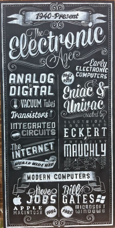 Electronic Age Chalkboard Sign Chalkboard Menu Signs By | electronic age chalkboard sign chalkboard menu signs by