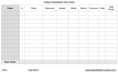 basketball card stats template 3 basketball stat sheets free to and print
