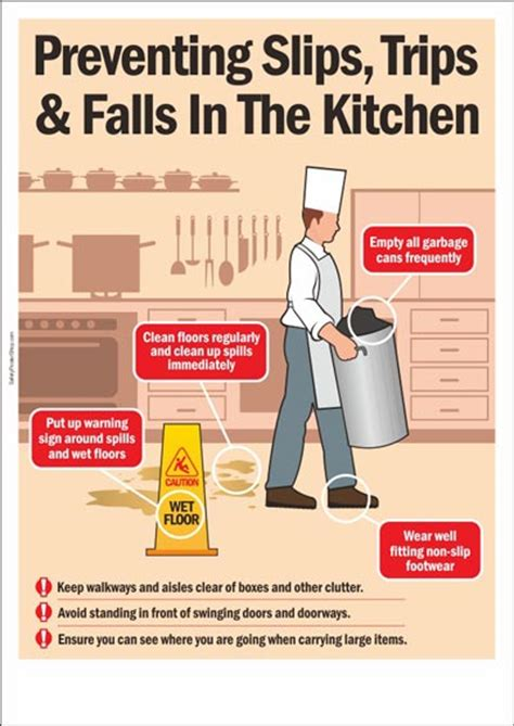 Exles Of Accidents In The Kitchen by Kitchen Safety Posters Safety Poster Shop