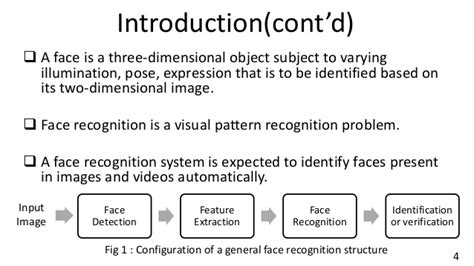 pattern recognition using generalized portrait method a comparative review of various approaches for feature