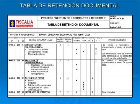 tabla de retencion documental 2016 tablas de retencion en la correspondencia y archivo ppt