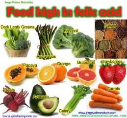 health is wealth taking folic acid before you get