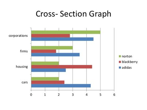 cross section graph cross section graph related keywords suggestions cross