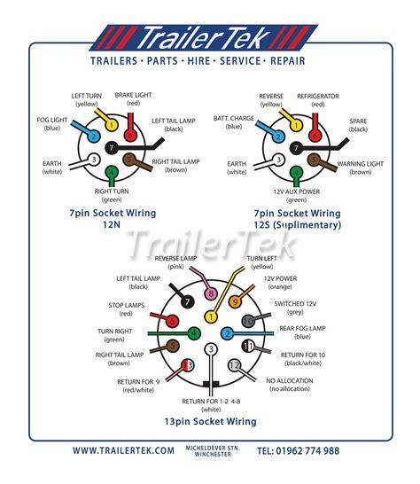 7 pin trailer wiring diagram electric brakes new car uk