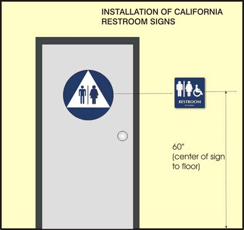 ada bathroom signs height home 28 images ada compliant