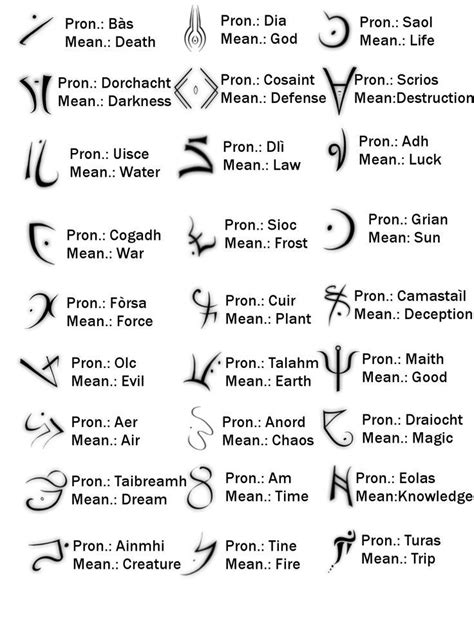7 Symbols Of A Relationship by Wiccan Symbol Tattoos And Their Meanings