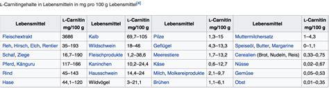 l carnitin wann nehmen mit hilfe l carnitin abnehmen was gibt es zu