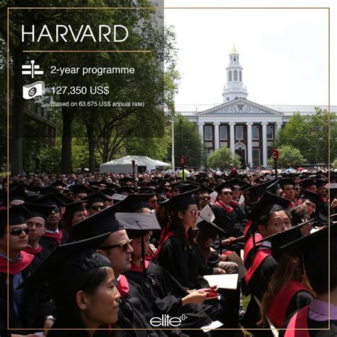 Harvard Mba Cost by 5 Best Mbas In The World