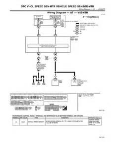 repair guides automatic transaxle 2001 dtc vhcl speed sen mtr vehicle speed sensor mtr