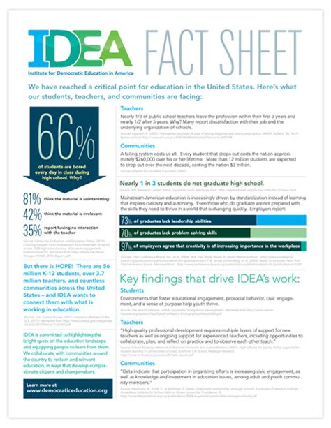 idea fact sheet creative distillery graphic design