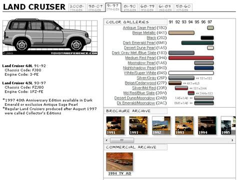 toyota land cruiser touchup paint codes image galleries brochure and tv commercial archives