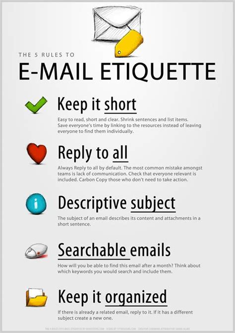 10 important rules for writing professional email in english by city