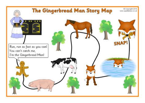 gingerbread story map template gingerbread story map sb12490 sparklebox