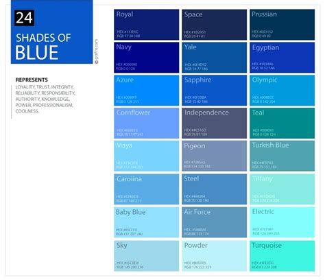 different green colors shades of green color names list of shades of blue medium