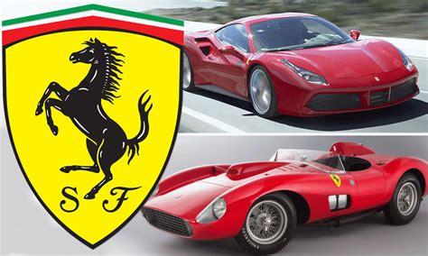 Ferrari Quiz by Quiz Hur Mycket Kan Du Om Ferrari Auto Motor Sport
