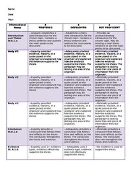 Complaint Letter Rubric Compare And Contrast Rubric Aligned To Ccss Compare And Contrast And Rubrics