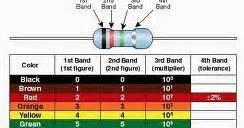kode resistor 1m resistor cara membaca nilai resistor