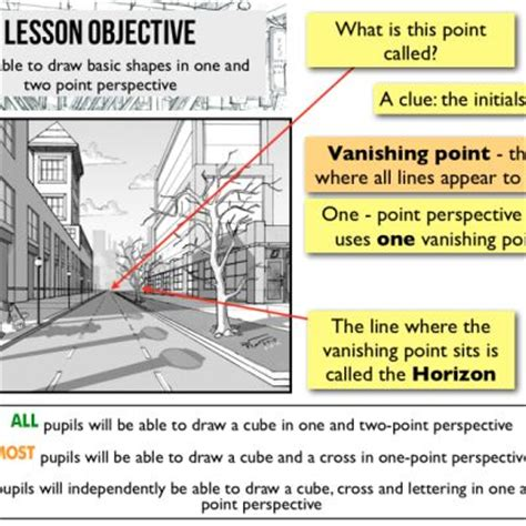 objective create a one point perspective drawing of your 221 best art lesson ideas perspective images on pinterest