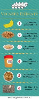 ei ersatz im kuchen veganer ei ersatz im 220 berblick mit praktischer infografik